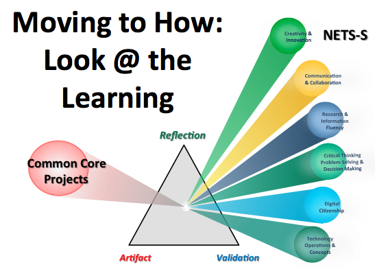 Look at the Learning logo
